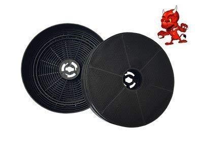SPARSET 2 Aktivkohlefilter Kohlefilter Filter passend für Dunstabzugshaube AKPO WK-4, WK4