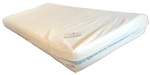 Euroallergy® Superior | Housse anti-acariens intégrale pour matelas | Tissu certifiée | Disponible en beaucoup de tailles (80 x 200 x 20 cm.)