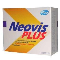 neovis-plus-20-bust