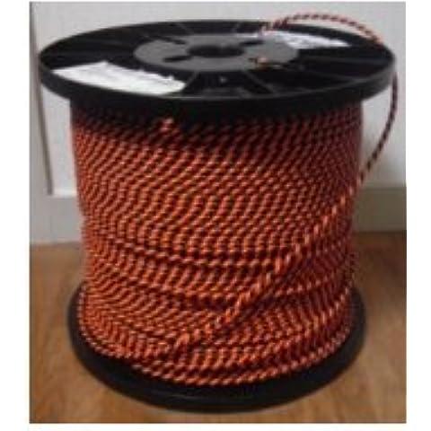 9497-BELDEN-Cavo per altoparlanti, bobina da 50 m - Copper Wire Bobine