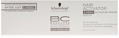 Schwarzkopf 57743 Cura Capillare