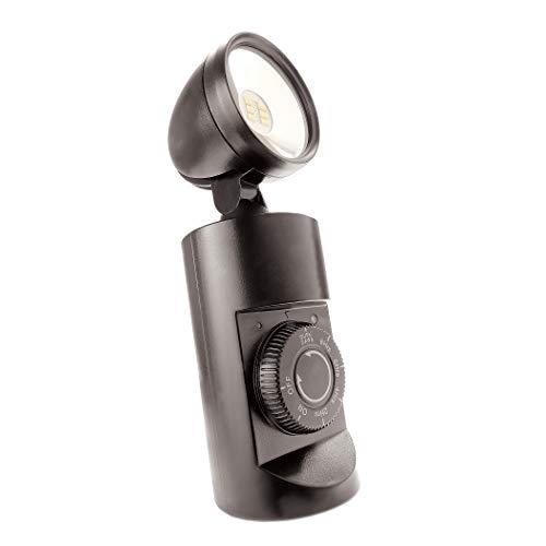 Ritter Neueste LED-Technik
