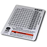 PADI Nitrox RDP Table - DSAT Equivelant Air Depth (EAD)