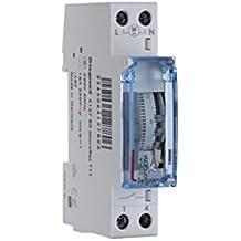 Legrand 4 127 80 corta circuito - Corta circuitos (82 g)