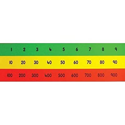 Child / Pupil Desktop Laminated Card PLACE VALUE - Learn About Place Value - H.T.U. School / Home Numeracy Resource … by Buzz