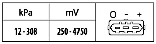 HELLA-6PP-009-400-401-Sensore-Pressione-collettore-daspirazione-N-raccordi-3