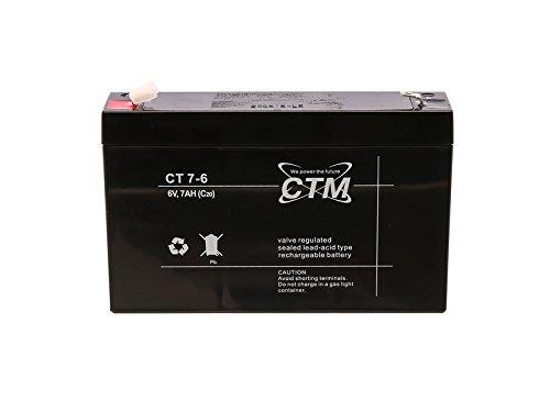 CTM batteria 6V 7AH CTM (Tessuto non tessuto–NON NECESSITA DI MANUTENZIONE)–Per SIMSON S50, S51, S70, SR50, SR80