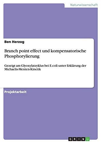 Branch point effect und kompensatorische Phosphorylierung: Gezeigt am Glyoxylatzyklus bei E.coli unter Erklärung der Michaelis-Menten-Kinetik
