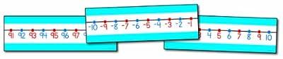 Carson Dellosa Classroom Number Line Bulletin Board Set (4420) by Carson-Dellosa