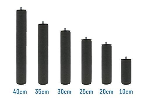 Juego de 5 Patas metálicas con rosca redondas   Para Base Tapizada o Somier   Métrica 10 y 5 cm de diámetro   Cilíndricas   Altura 20 cm   5 UNIDADES  