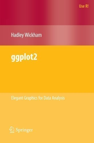 ggplot2: Elegant Graphics for Data Analysis (Use R!) by Wickham, Hadley ( 2009 )