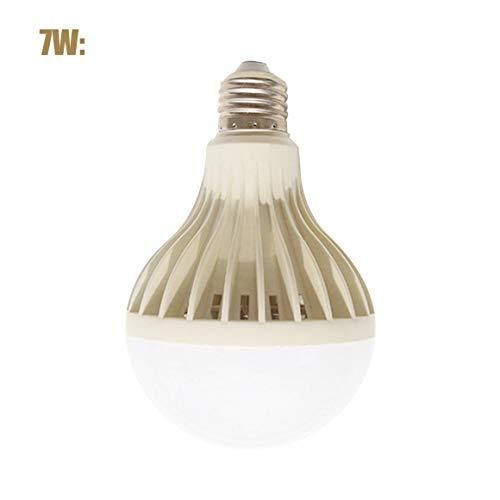 Funnyrunstore Lámpara LED PIR Movimiento infrarrojo/Sonido + Control de sensor de luz 3W 5W 7W 9W 12W Automático Sensor inteligente Acuso Óptico Bombilla de inducción (Color: blanco)
