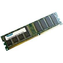 Memoria Hypertec P3983AX-HY 256MB PC2100 DDR DIMM