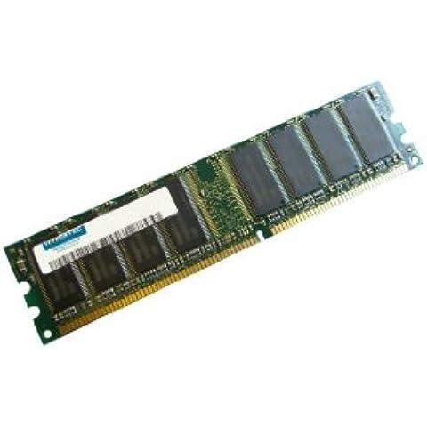 A Hewlett Packard equivalent 256MB DIMM (PC2100) from Hypertec