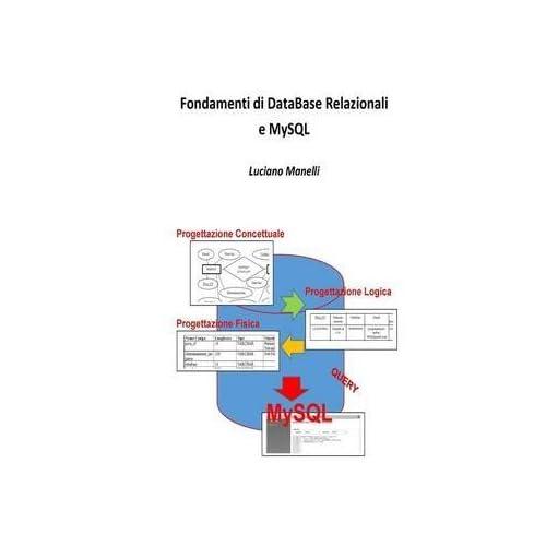 [(Fondamenti Di Database Relazionali E MySQL)] [By (author) Luciano Manelli] published on (August, 2015)