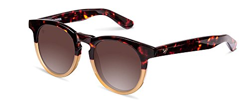 Wolfnoir Hathi Ace Bicome Classic Gafas