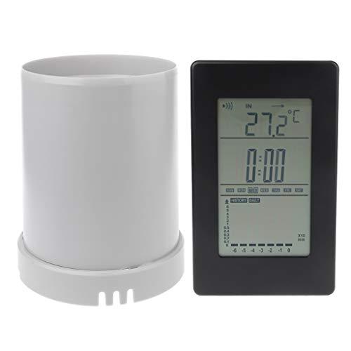 Meiqqm digital Regenmesser Profi regenmesser Station,Außentemperatur, Innentemperatur und Innenluftfeuchtigkeit mit Hintergrundlicht und Datenspeicherung von Tiefst- und Höchstwerten