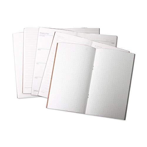 Tagebuch/Notizbuch, 75 Seiten, 19,1 x 10,2 cm, 5 Stück, inkl. Punktraster, blanko, Aufgabenliste, Wochenplan und liniert, perfekt für die Archivierung Ihrer Gedanken und Skizzieren. -