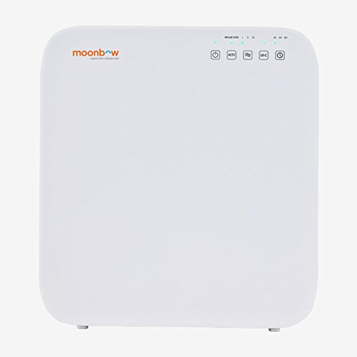 HINDWARE PURI 5 TECHNOLOGY ROOM AIR PURIFIER
