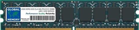 4Go DDR2 533MHz PC2-4200 240-PIN ECC DIMM (UDIMM) MÉMOIRE RAM POUR ARECA RAID ADAPTATEURS ARC-1231ML (PCB 2.0) / ARC-1261ML / ARC-1280 / ARC-1280ML & ARC-1680ix-8/12/16/24