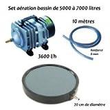 Set aération N3 bassin de jardin de 5000 à 7000 litres