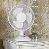 Best King Electric Tower Fans - Kingfisher Limitless Plastic Desk Fan, 9 Inch Review
