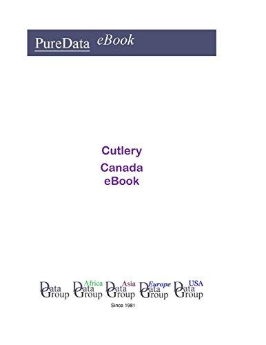 Cutlery in Canada: Market Sales