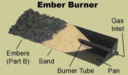 Chimney Kamin 4814418in. Hargrove RGA 2-72Approved- Belüftet Gas Logs- Brenner Komponenten Nur (Gas-kamin-protokolle)