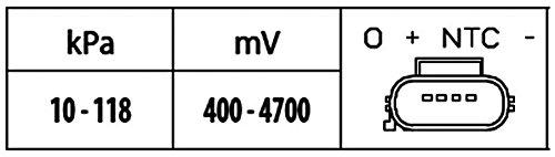 HELLA-6PP-009-400-531-Sensore-Pressione-collettore-daspirazione-N-raccordi-4