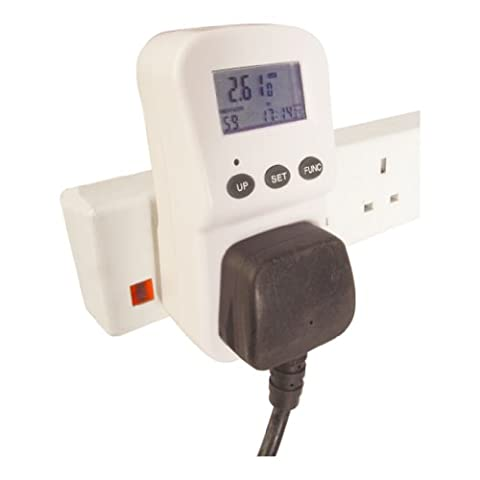 PLUG-IN ELECTRICITY COST & USAGE CALCULATOR METER NEW