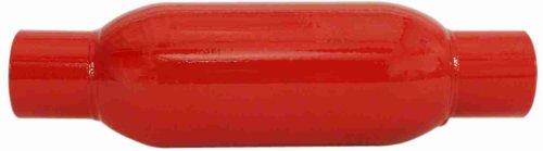Cherry Bomb 87521