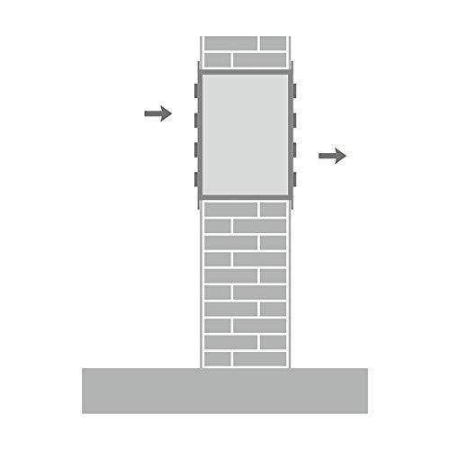 AL Briefkastensysteme 1er Briefkasten Mauerdurchwurf in Anthrazitgrau RAL 7016, 1 Fach DIN A4, wetterfeste Premium Briefkastenanlage Postkasten - 4