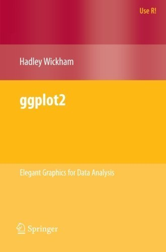 ggplot2: Elegant Graphics for Data Analysis (Use R!) by Wickham, Hadley (2010) Paperback