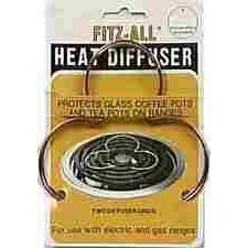 Fitz-All Heat Diffusers For Use On Ranges To Protect Glass Cookware Copper Card Of 2 by Tops Mfg. Co. Inc.