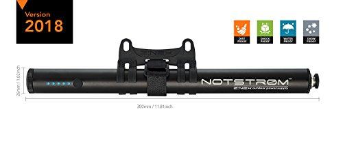 ZNEX NOTSTRØM™ | Wasserdichte IP67 Power Bank mit Rahmenhalter fürs Fahrrad, Rennrad, MTB, Trekkingrad zum Laden von iPhone Handy GPS GoPro USB Bike Lampe | 10000mAh/2.4A (Usb-puffer)