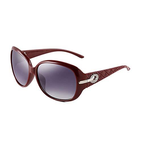 RJYJ Wanderer-Sonnenbrille , Runde Polarisierte Sonnenbrille Für Damen, TR-Material TAC-Linse 100% Anti-UVA-Ultraleicht 30 G -