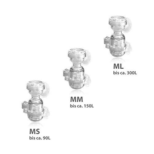Ms2-serie (Aqua-Noa CO2 - Diffusor M-Serie (Innenreaktor) Variante MS2, Membran 14 mm, Blasenzähler, Rückschlagventil)
