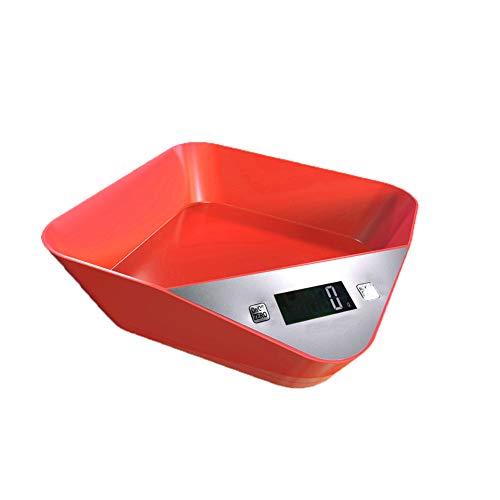 Nombre del producto: Smart Weighing Pet BowlMaterial del producto: material antibacteriano Color del producto ABS: blanco, negro, rojo, verde, amarillo.Peso del producto: 0.456 kg.Productos aplicables: Adecuado para todo tipo de mascotas, perros y ga...
