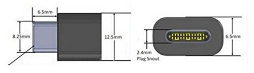 Fast Charge Cavo USB Lightning per RICARICA RAPIDA 2.1A con connettori in ALLUMINIO per Apple iPhone 5 5s 6 6s 7 7s Plus iPad Air 2 Pro 12.9 9.7, VERDE USB Tipo C Nero