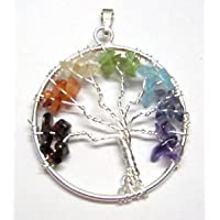 CRYSTALMIRACLE Beautiful Tree Of Life Gemstone Pendant Wellness Positive Energy Fashion Jewelry Men women Gift Healing peace meditation handcrafted Protective Accessory
