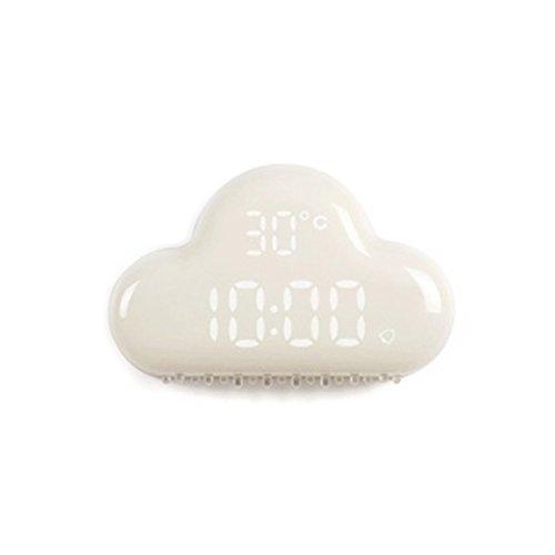 lzndeal Reloj Despertador,Reloj de Alarma Digital en Forma de Nube LED Control de Sonido en la Nube USB Relojes de Mesa Brillantes