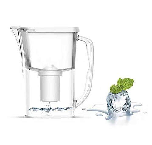 erkanne, Wasserkanne, alkalischer Filter mit Filterpatrone zum direkten Trinken, weiß,2 ()