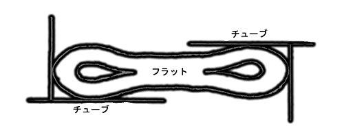 Elephant Slacklines Set Wing 3.5 25 m, 3,5cm breit + Baumschutz - 3