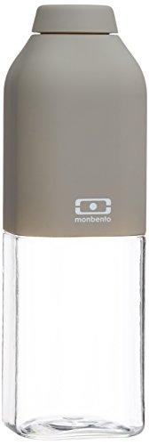 mb-positive-m-grey-the-50cl-bottle