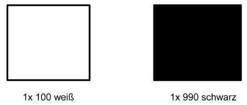 Speidel Trägerbustier, Bio cotton, sport edition 1602 Speidel 2er Packung Multicoloured - White / black