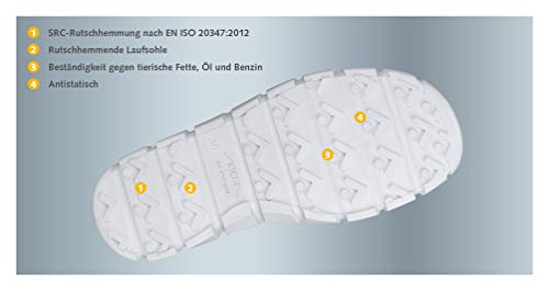 Abeba Berufsschuh-Clog 7367 - Damen Arbeits- & Berufsschuhe, Dynamic Mikrofaser, weiß/blau, 40 EU