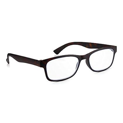 Read Optics Gafas para Ordenador: Antireflejos,...