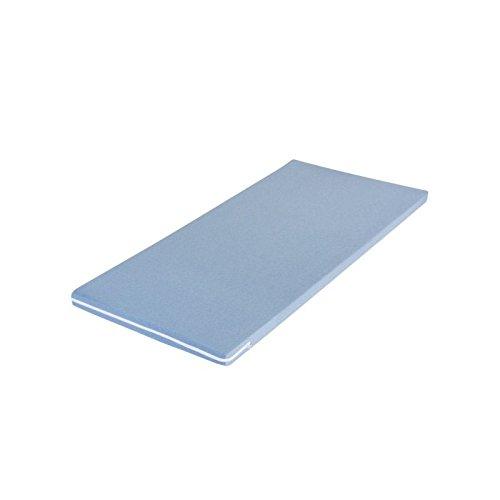 5cm Matratzenauflage RG35 – Jersey-Bezug