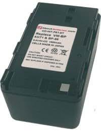 Batterie type HITACHI VM-BP61, 9.6V, 1700mAh, Ni-Cd