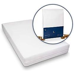 Blumtal Matratzenbezug für Allergiker, Milbenbezug - Matratzenschutz, atmungsaktiv, 140x200 cm, 1er Set
